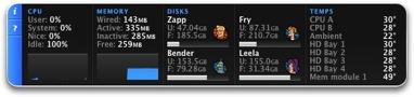 istat pro dashboard widget for mac