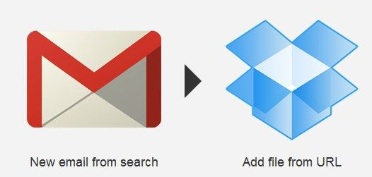 download gmail to dropbox