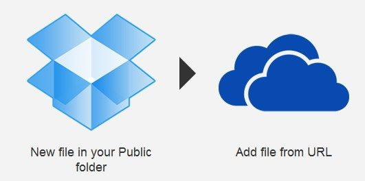 dropbox to skydrive