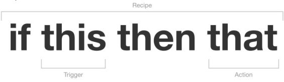 ifttt recipes meaning