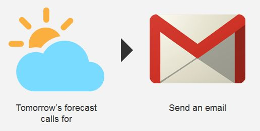 weather to gmail