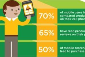 mobile comparison