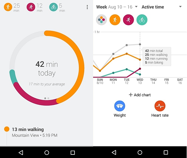 Google Fit App Download for Android Latest Version!