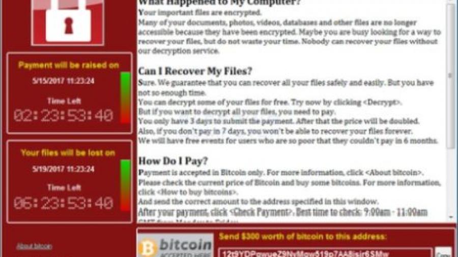 WannaCry Cyber Attack