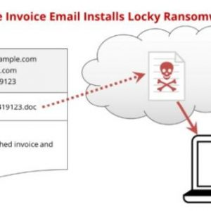Locky Ransomware returns