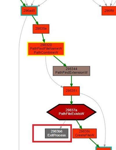 Petya Ransomware Protection