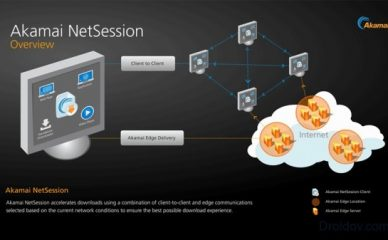 What is Akamai NetSession Interface? Should You Remove It?