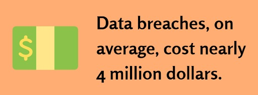 Cost of Data Breaches